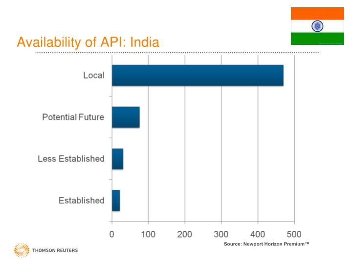 Availability of API: India