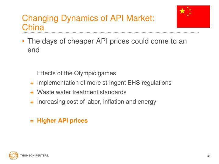 Changing Dynamics of API Market: