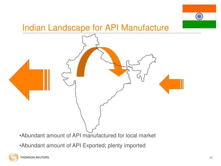 Indian Landscape for API Manufacture