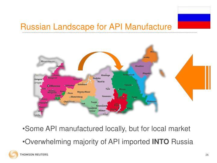 Russian Landscape for API Manufacture