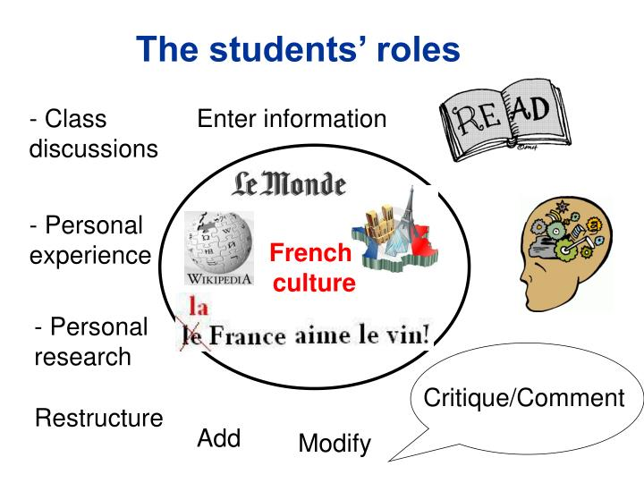 The students' roles