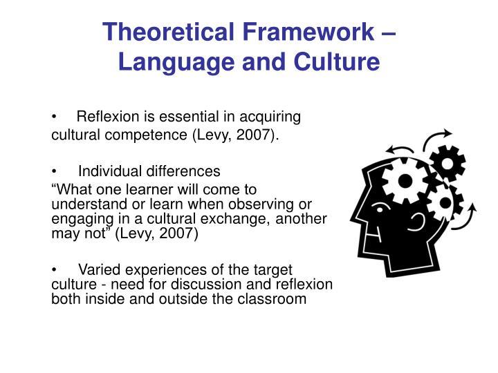 Theoretical Framework –