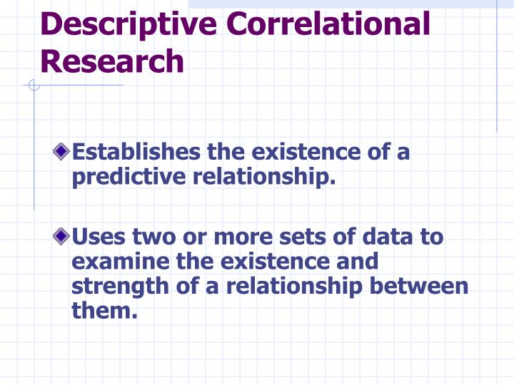 Descriptive Correlational Research