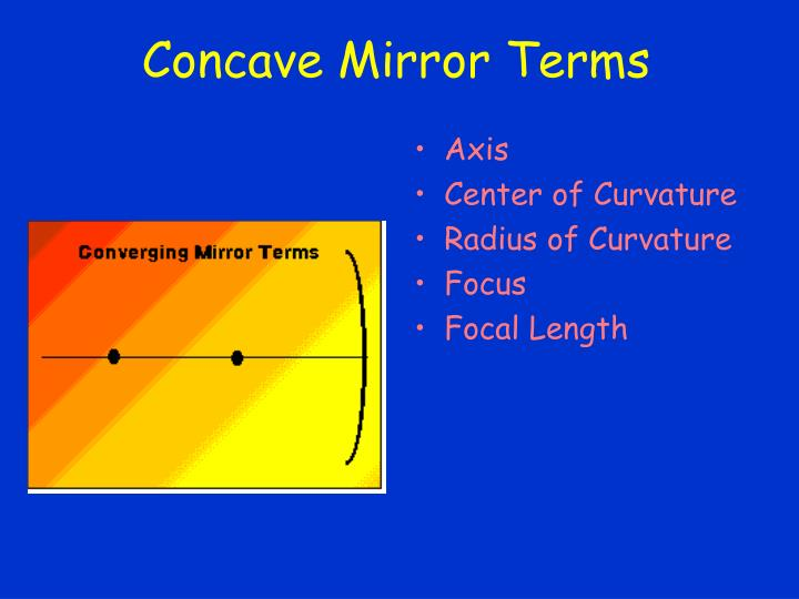 Concave Mirror Terms
