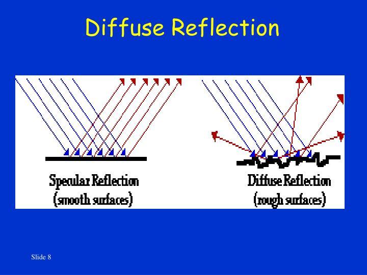 Diffuse Reflection