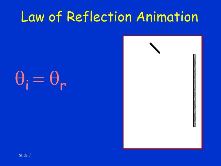 Law of Reflection Animation
