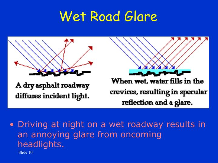 Wet Road Glare