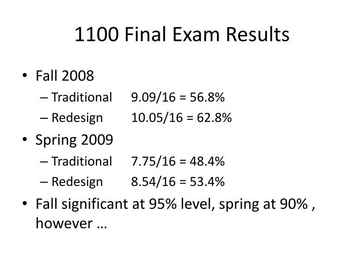 1100 Final Exam Results
