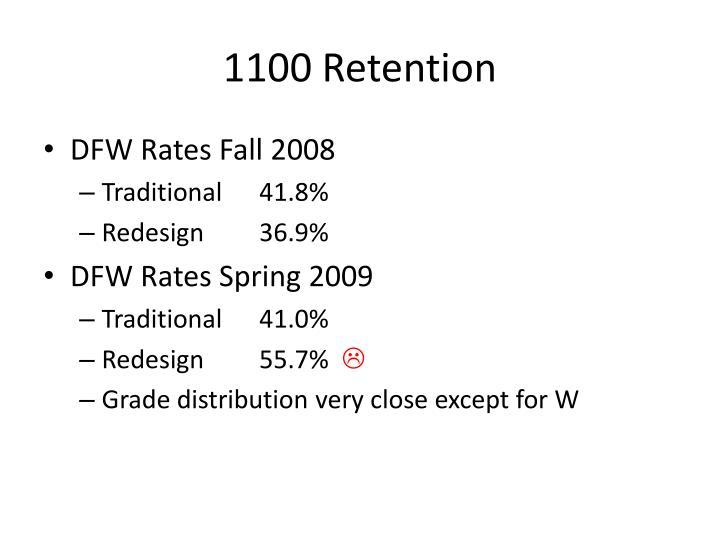 1100 Retention