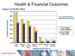 health financial outcomes