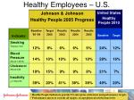 healthy employees u s