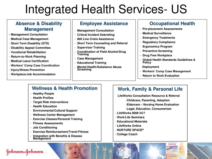 Integrated Health Services- US