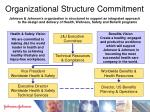 organizational structure commitment