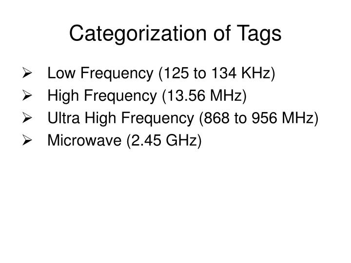 Categorization of Tags