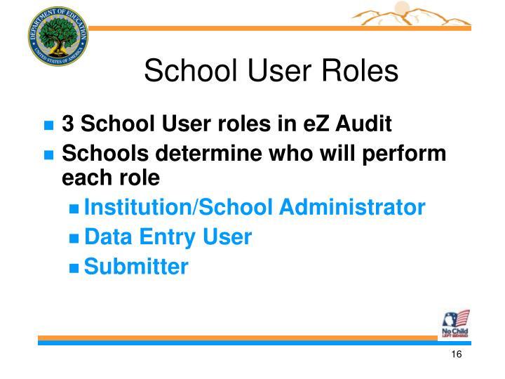 School User Roles