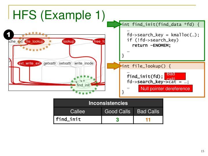 HFS (Example