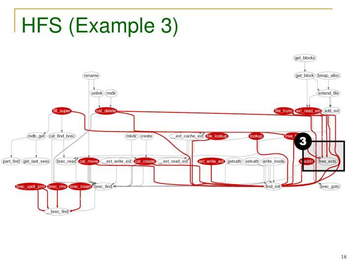 HFS (Example 3)