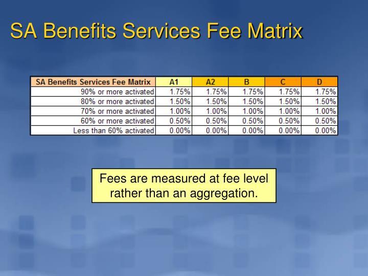 SA Benefits Services Fee Matrix
