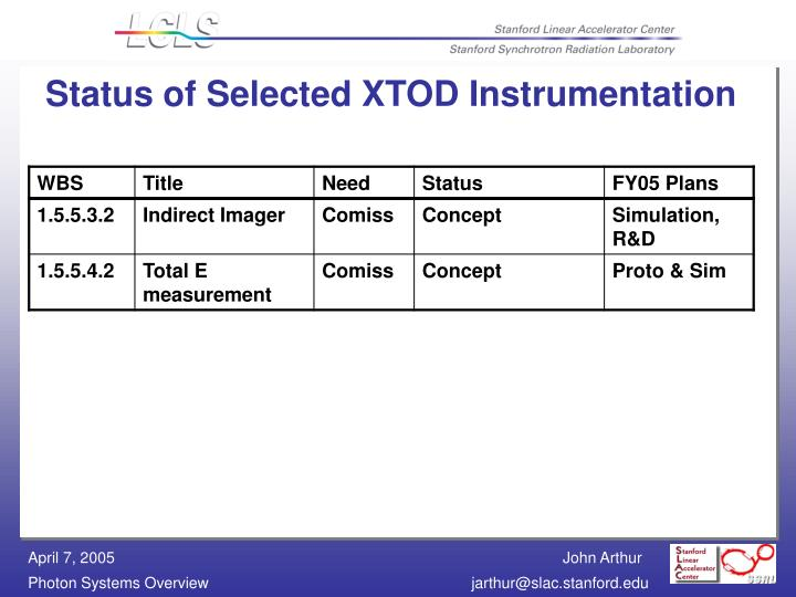 Status of Selected XTOD Instrumentation