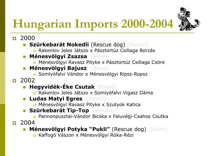 Hungarian Imports 2000-2004