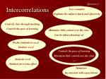 intercorrelations