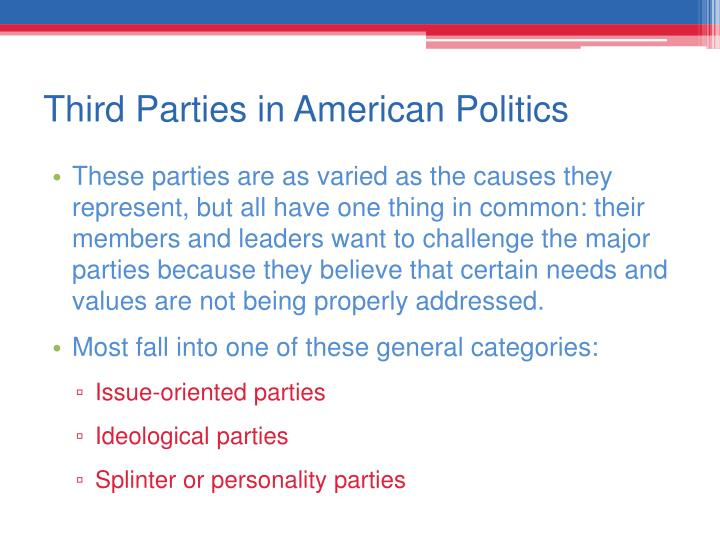Third Parties in American Politics