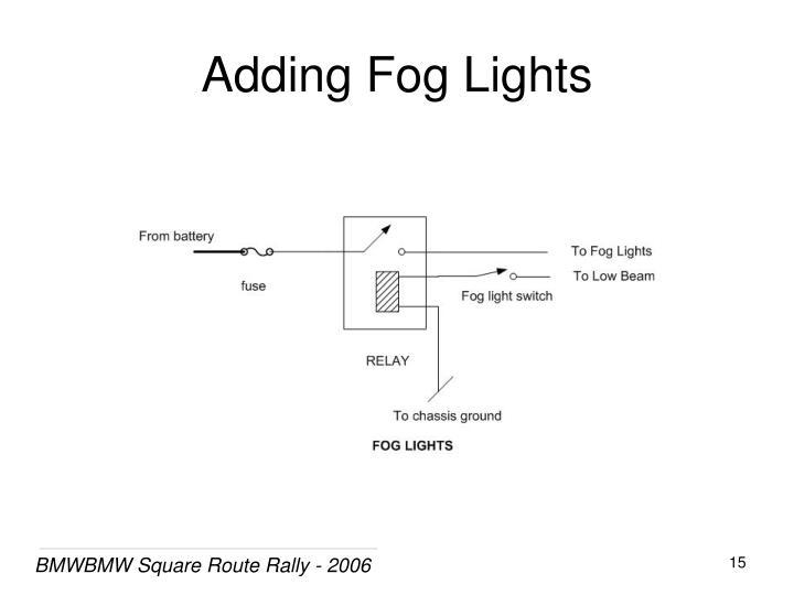 Adding Fog Lights