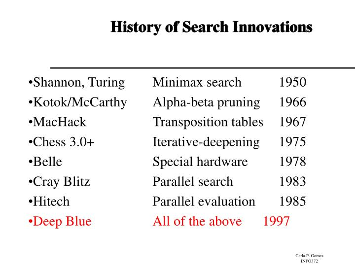 History of Search Innovations