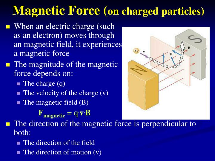 Magnetic Force (