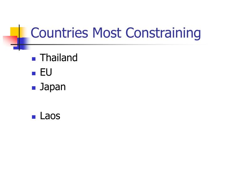 Countries Most Constraining