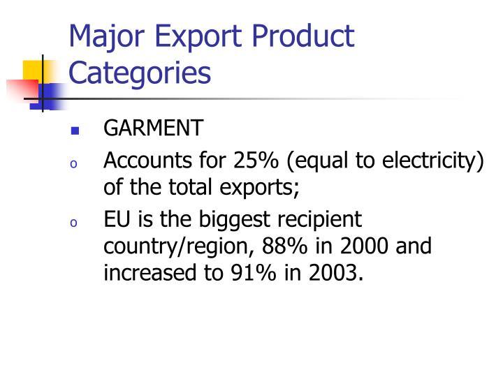 Major Export Product Categories