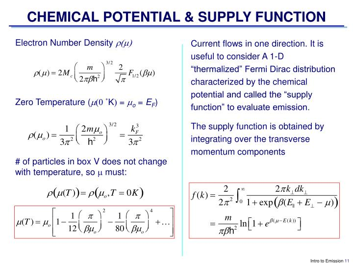 CHEMICAL POTENTIAL & SUPPLY FUNCTION