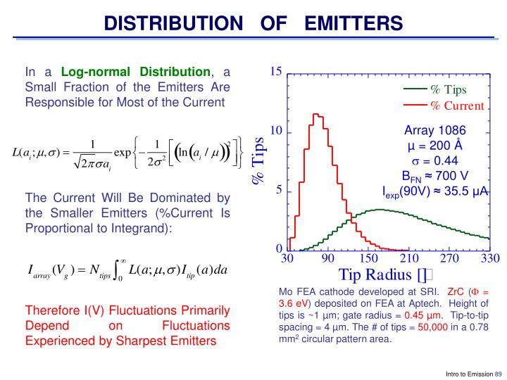 DISTRIBUTION   OF   EMITTERS