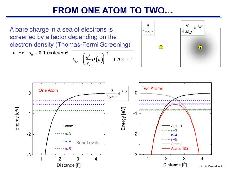 FROM ONE ATOM TO TWO…