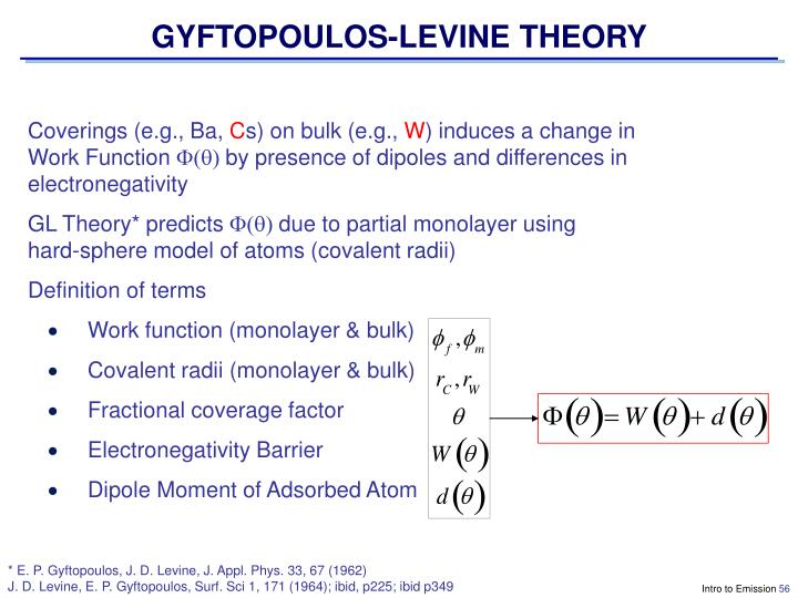 GYFTOPOULOS-LEVINE THEORY