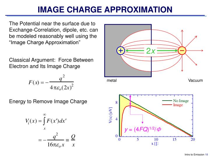 IMAGE CHARGE APPROXIMATION