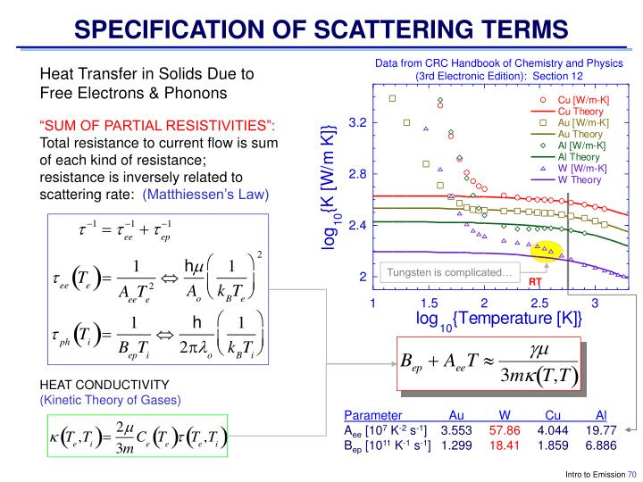 SPECIFICATION OF SCATTERING TERMS