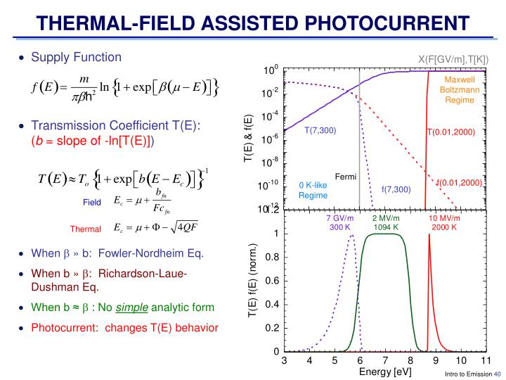 THERMAL-FIELD ASSISTED PHOTOCURRENT