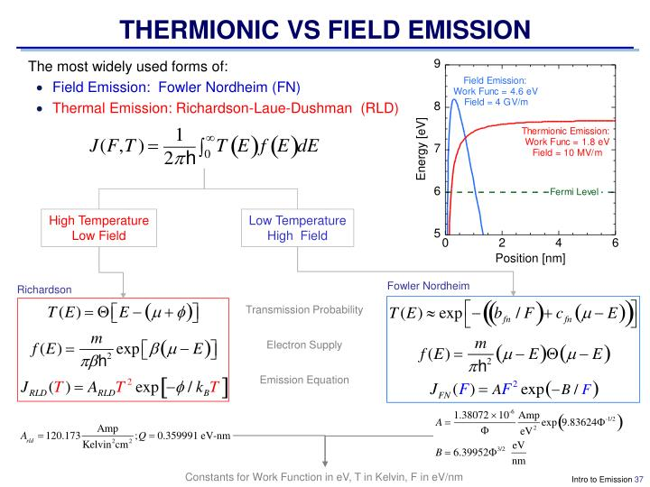 THERMIONIC VS FIELD EMISSION