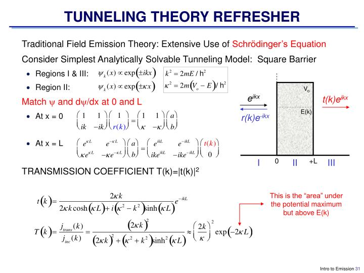 TUNNELING THEORY REFRESHER