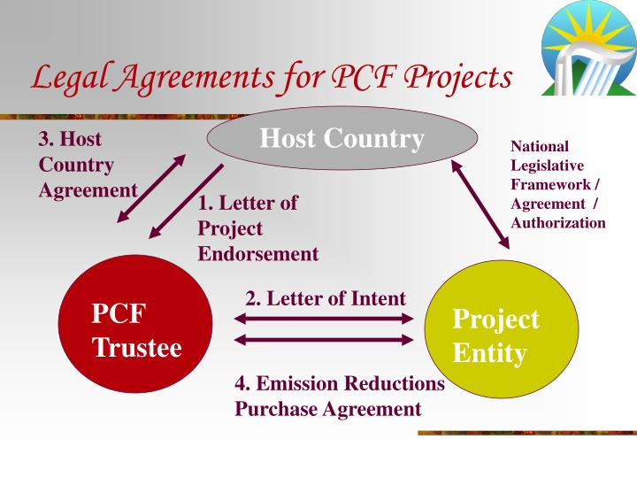 Legal Agreements for PCF Projects