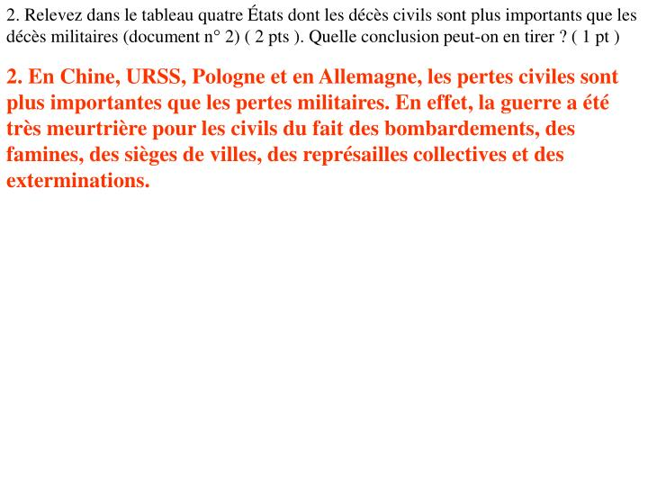2. Relevez dans le tableau quatre États dont les décès civils sont plus importants que les décès militaires (document n° 2) ( 2 pts ). Quelle conclusion peut-on en tirer ? ( 1 pt )