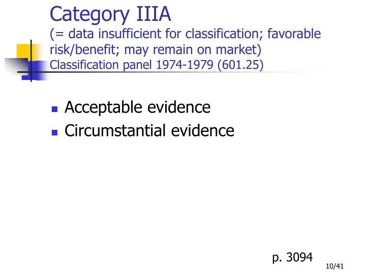 Category IIIA