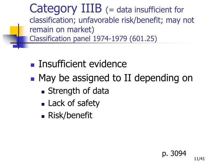 Category IIIB