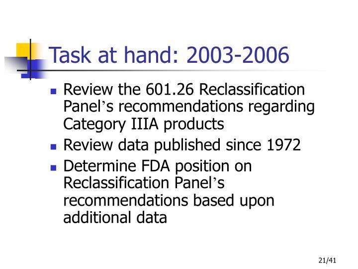 Task at hand: 2003-2006