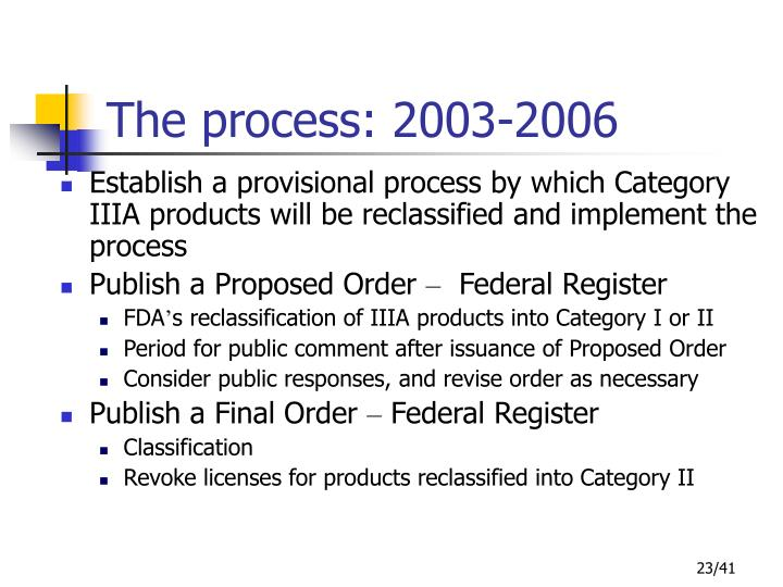 The process: 2003-2006