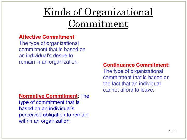 Kinds of Organizational Commitment