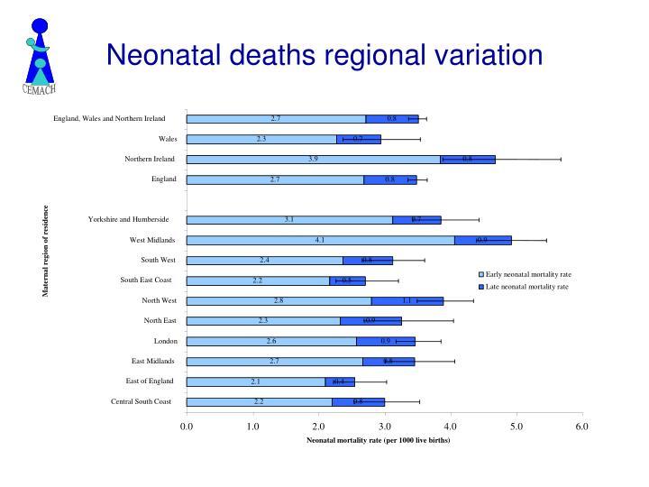 Neonatal deaths regional variation