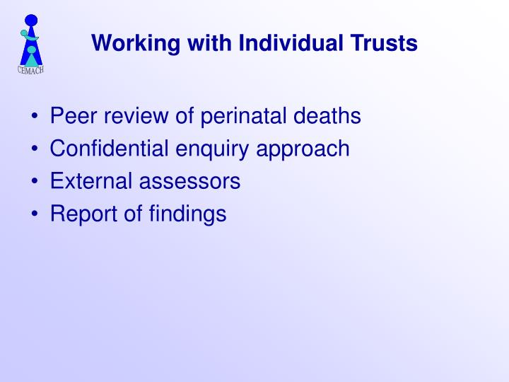 Working with Individual Trusts