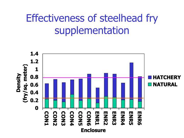 Effectiveness of steelhead fry supplementation